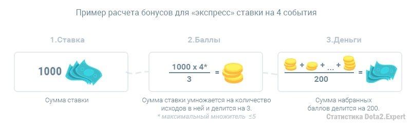 Париматч акции, получить бонус и фрибет промокод 1000.