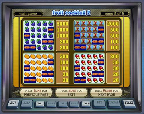 Fruit Cocktail Игровые автоматы играть бесплатно без.